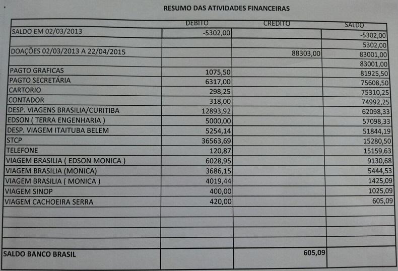 Prestação de Contas 2014/2015