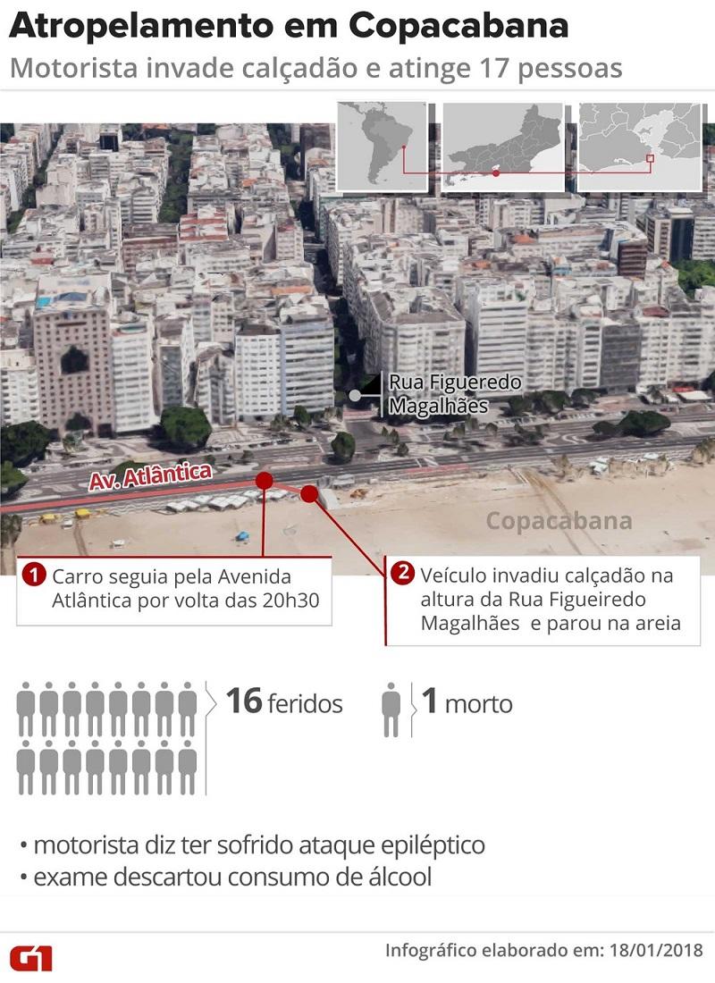 mapa-acidente-copacabana-v3